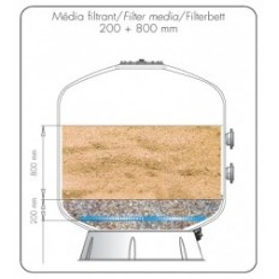 remplissage filtre à sable PISCINE